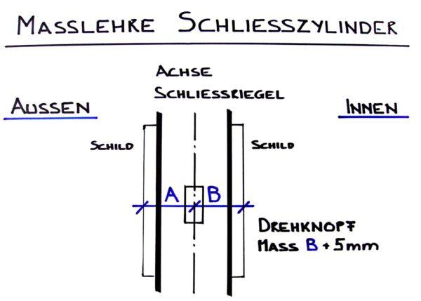Masslehre Schliesszylinder KABA Fischer & Fäh GmbH